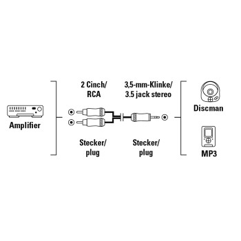 3 5mm stereo jack wiring wiring diagram wiring a 3 5mm jack plug diagram
